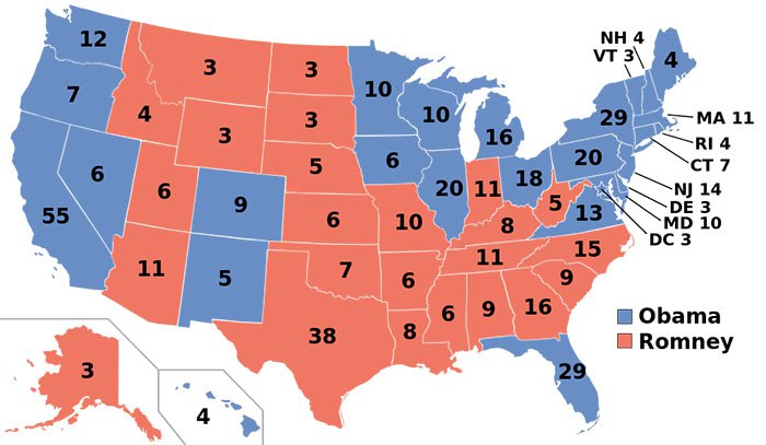 THe Southernization of America; The electoral college.