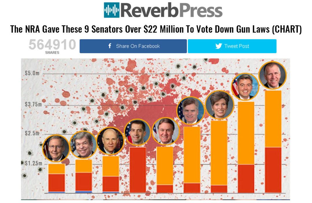 NRA Senators