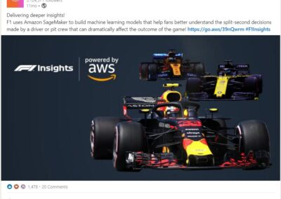 "AWS F1Insights - SageMaker - LinkedIn Post. ""Delivering Deeper Insights!"""