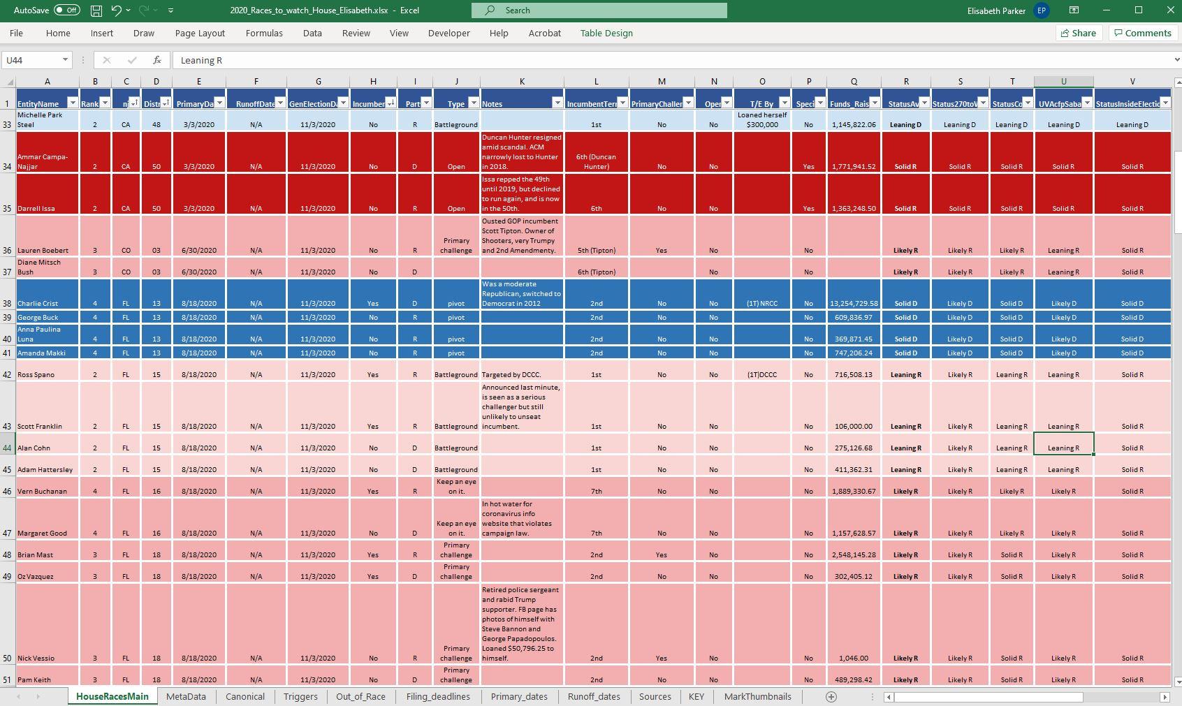 Screenshot of 2020 U.S. House Races to Watch spreadsheet.