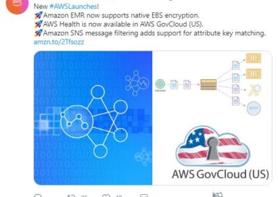 AWS - New #AWSLaunches! - Post