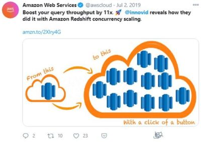 AWS - Redshift - Post