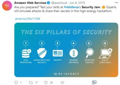 AWS reInforce - Security Jam post